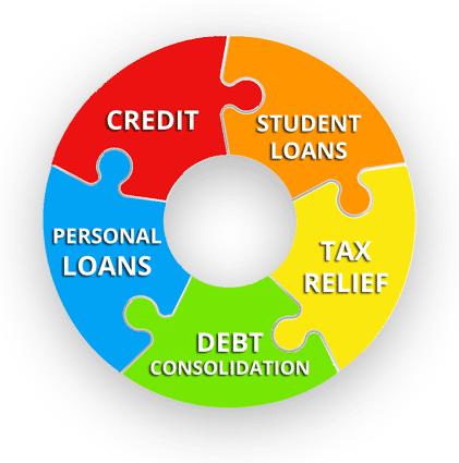 Credit | Student Loans | Tax Relief | Debt Consolidation | Personal Loans